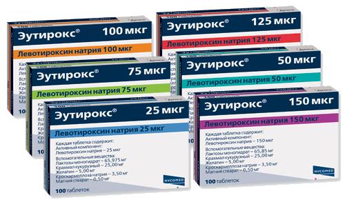 эутирокс инструкция