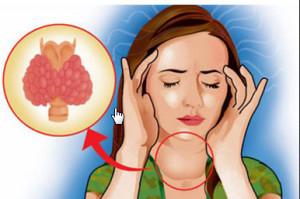 симптом заболевания щитовидной железы - головная боль